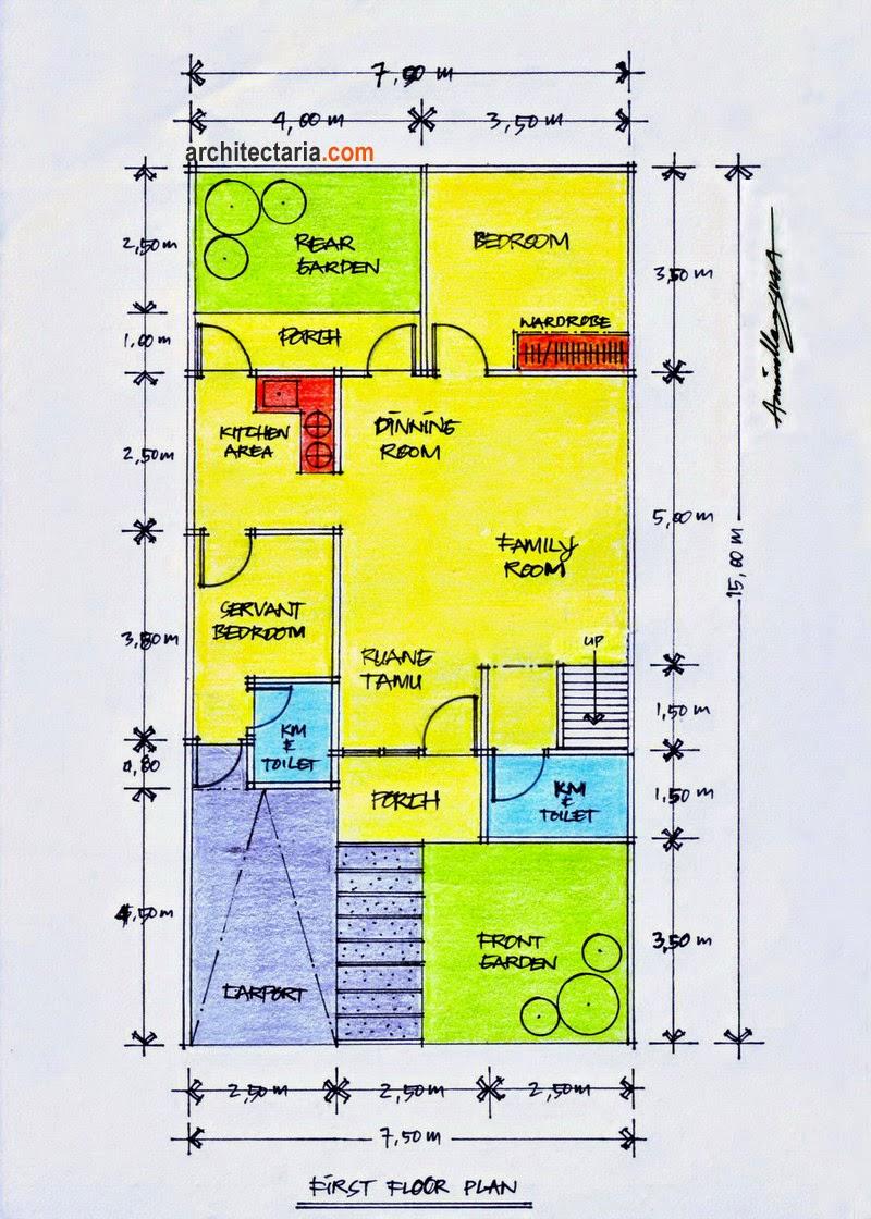 desain rumah sederhana ukuran x