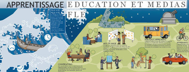 Education et Médias FLE