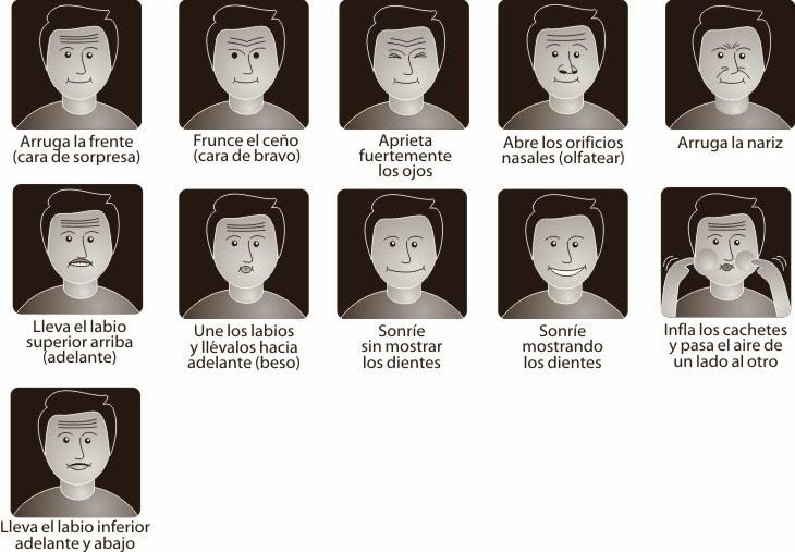Ejercicios faciales para el