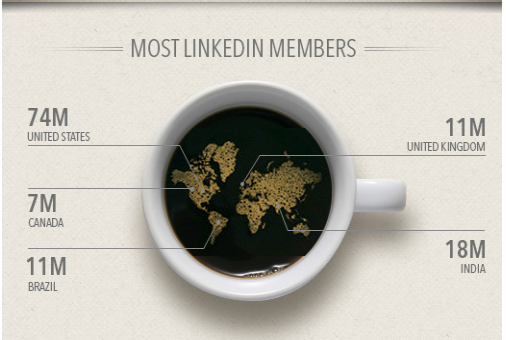 LinkedIn Members Worldwide