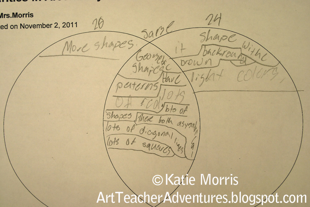 Venn Diagram 4th Grade Project All Kind Of Wiring Diagrams