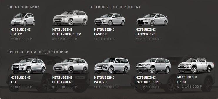 цены на автомобили Mitsubishi в 2015 году