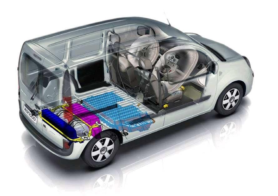 voiture du futur la position de renault sur l 39 hybride et le plug in deuxi me partie. Black Bedroom Furniture Sets. Home Design Ideas