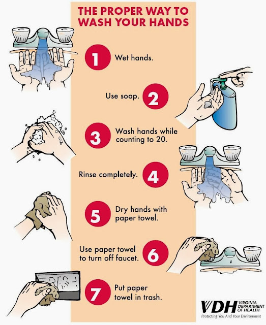 Proper Way to Wash Your Hand
