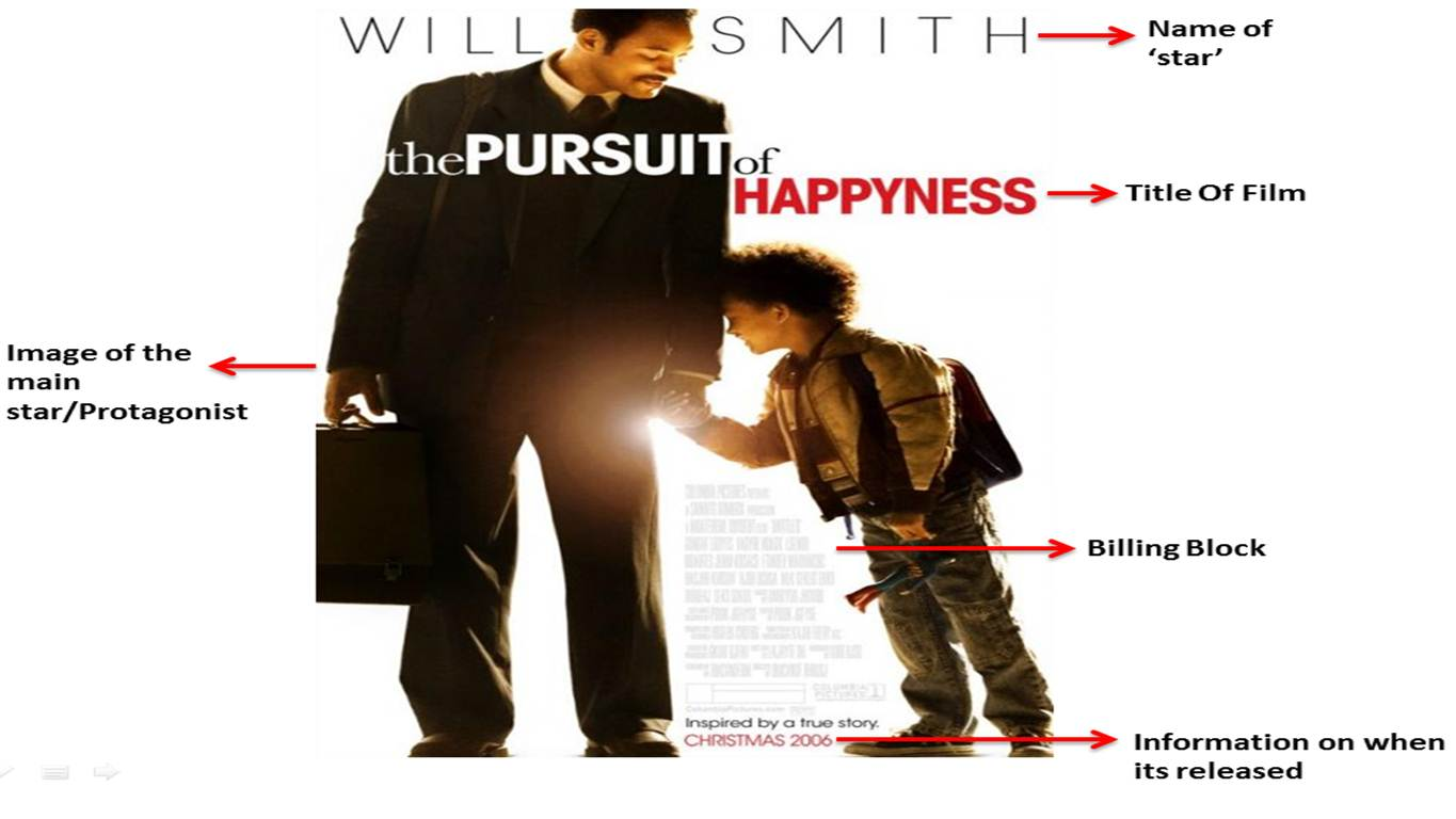 audience analysis of the movie pursuit of happiness Invited audience members will follow you as you navigate and present the pursuit of happiness movie analysis by lucita ramos movie summary.