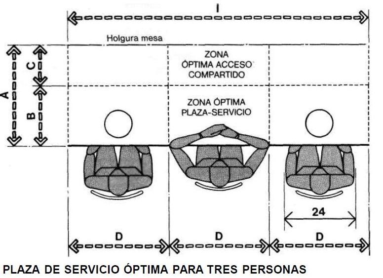 Muebles domoticos medidas para dise ar comedores de seis for Mesa 8 personas medidas