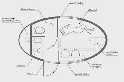 Micro home - ecocapsule