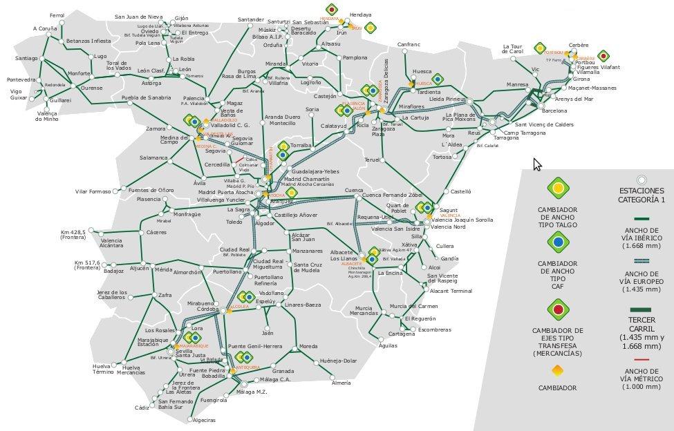 ferrocarriles europeos: