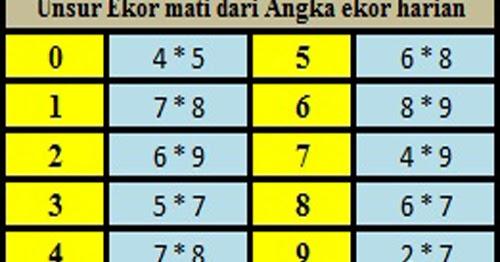 Image Result For Togel Sgpa