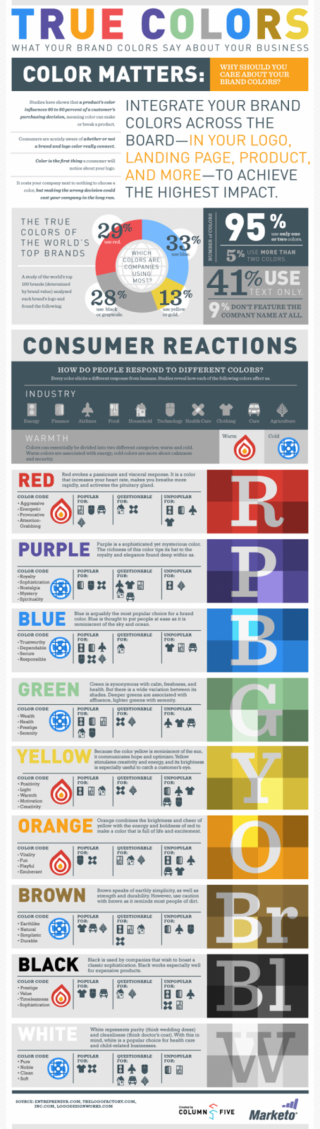 Infographics - True Colors, Branded Colors [in English]