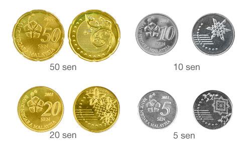 Duit syiling peringatan untuk siri ketiga duit syiling baru malaysia
