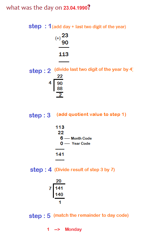 cryptarithmetic problem solved examples