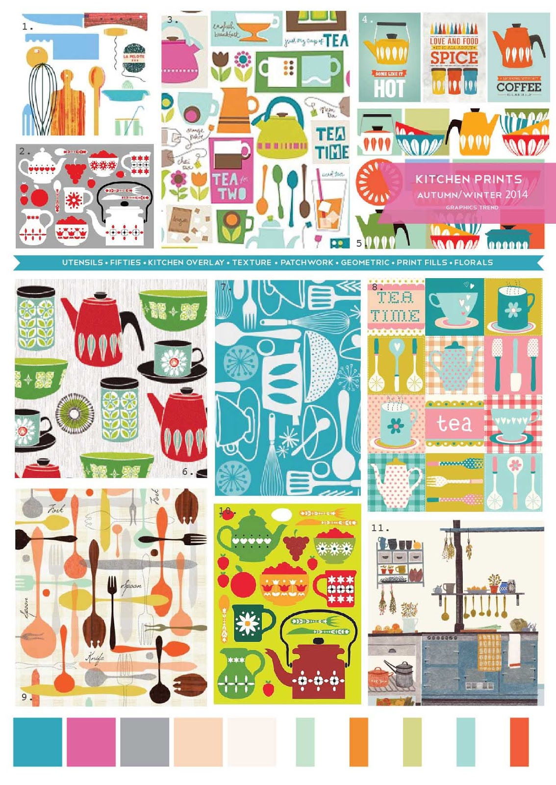 Kitchen Graphic Printables