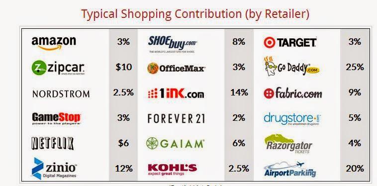 http://www.abscbnfoundation.org/online-shopping.html