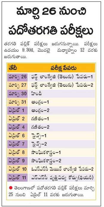 Ap ssc 10th annual exam time table 2016 for 10th time table 2016