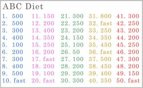 Výsledek obrázku pro skinny dieta