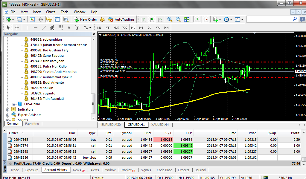 Mm forex brokers