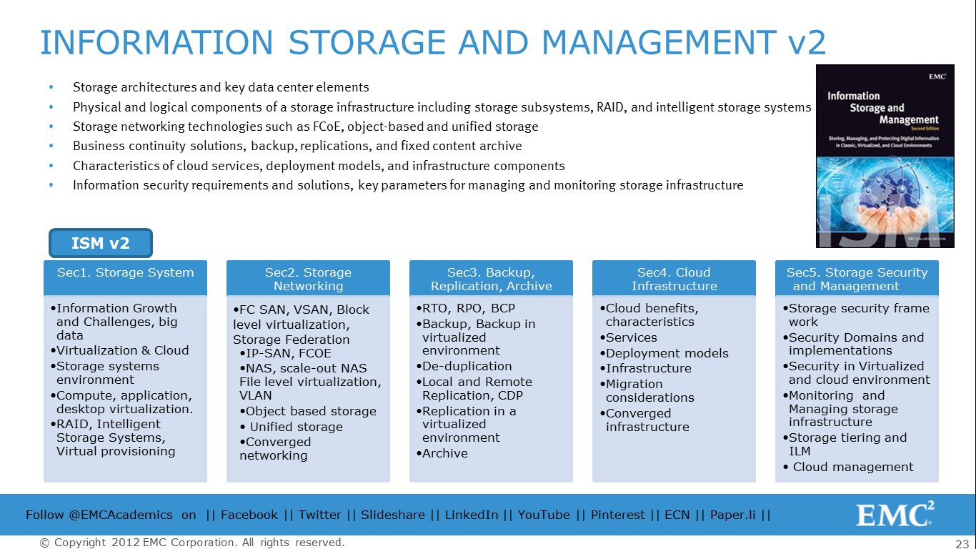 Rajesh nambiar 39 s blog emc 39 s information storage and for Emc security systems