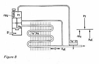 Nadou sp cialis e en froid et clim exercice d 39 application sur la machine frigorifique a compression - Calcul puissance clim ...