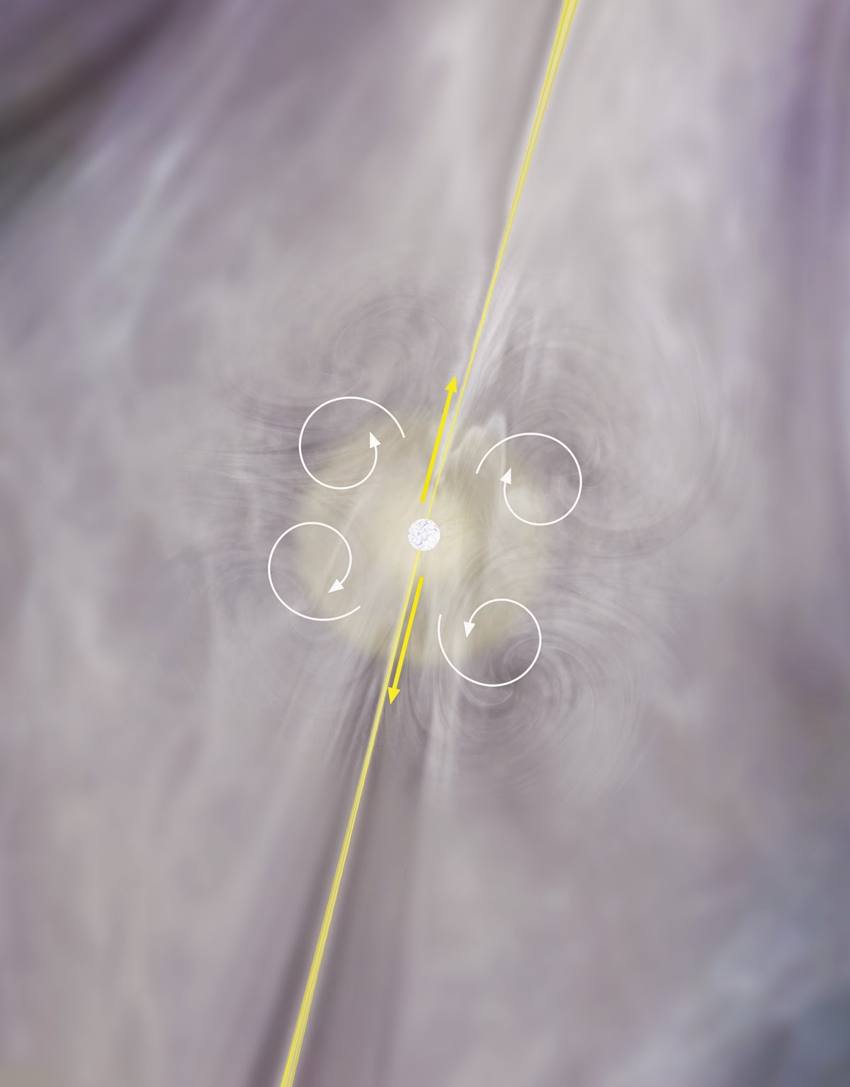 Artist illustration of the central region of NGC 1266 near its central black hole with jet and gas motions indicated (yellow and white arrows, respectively).  The large-scale gas motions induce turbulence on smaller scales, preventing star formation. Credit: B. Saxton (NRAO/AUI/NSF)