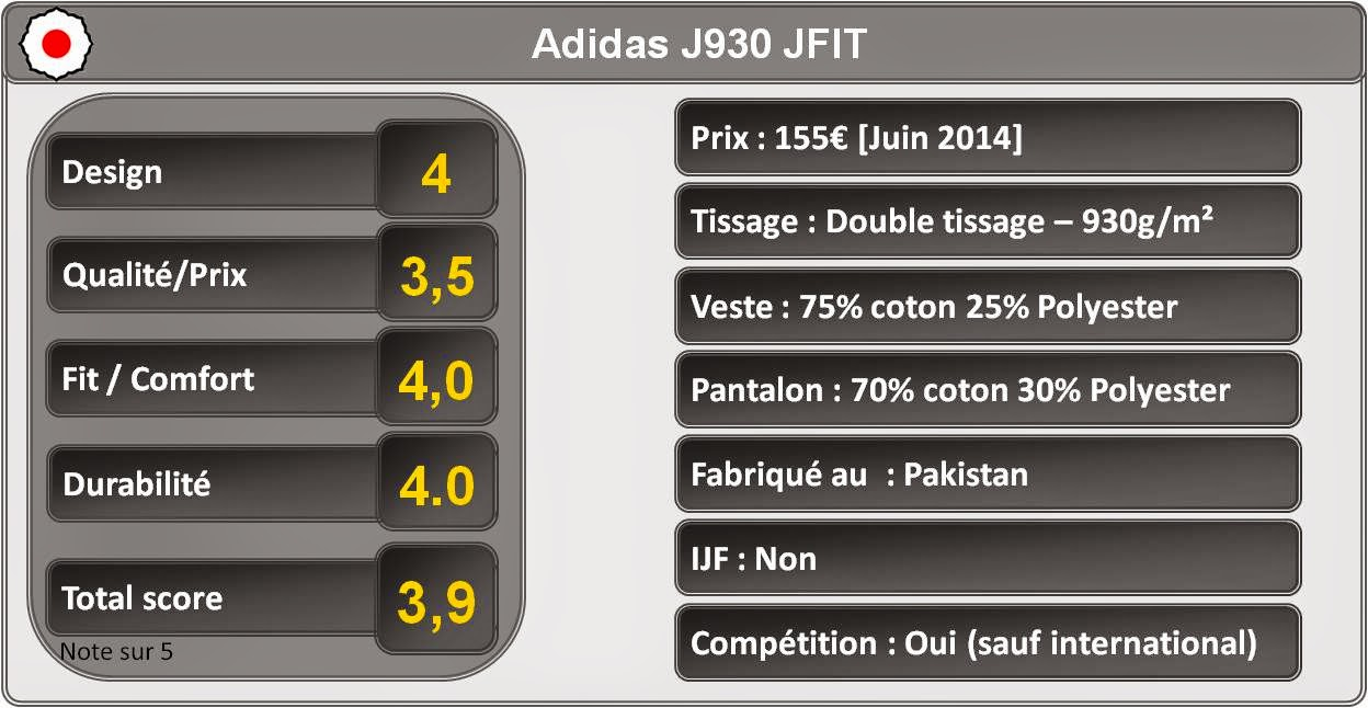 Notation du Judogi Adidas JFIT J930