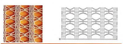 Платье вязаное описание схема