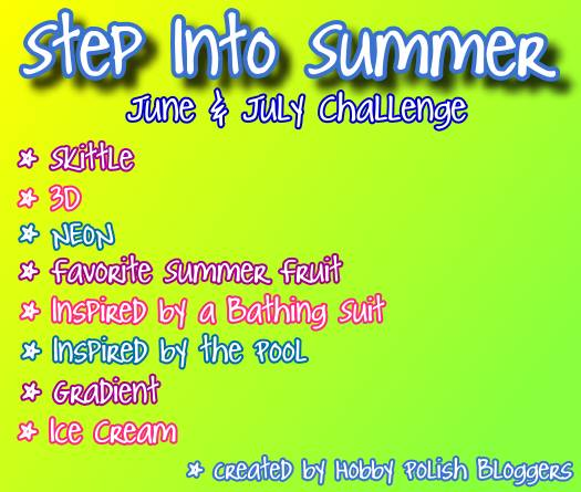 Playful Polishes June Nail Art Challenge Ocean Nails: The Polish Playground: Step Into Summer Challenge