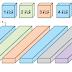 دورة بالتفصيل فى GSM باللغة العربية : 14-  (Frequency Division Multiplexing (FDM, FDMA