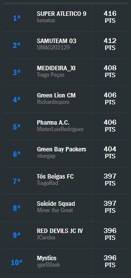 Liga Record 2017/18<br>Liga Privada do Blog:<br>Pessoal da Corda (a feijões)