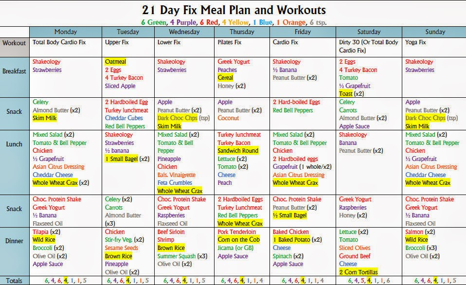 21 day fix meal plan 2300 calories hesitant hopeful 21 day fix