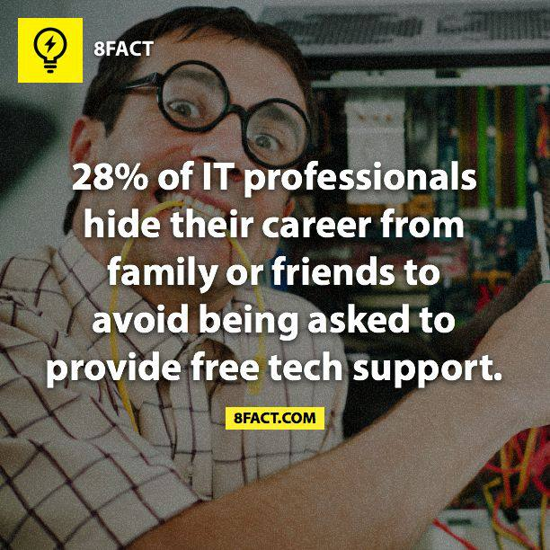 28% of IT professionals hide their career from family being asked to provide free tech support