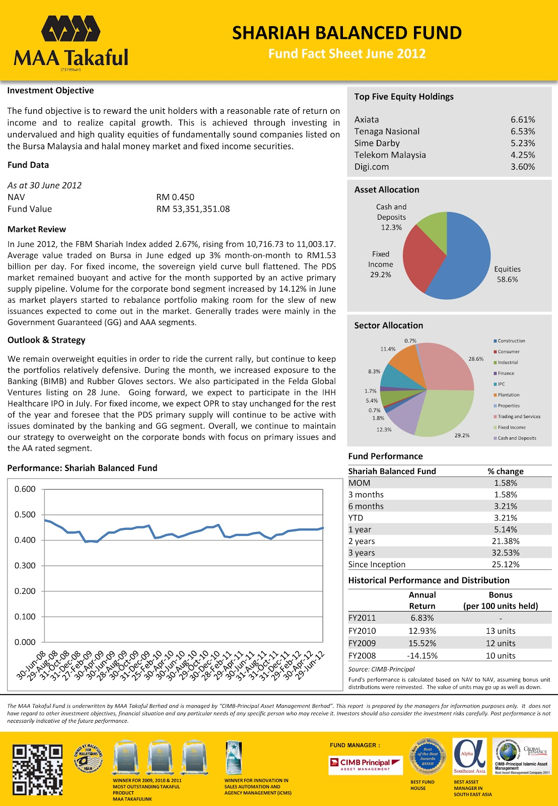 the portfolio investment report First you need to assess your strategy, then determine if your portfolio holdings are worth keeping learn more about investing at bankratecom.