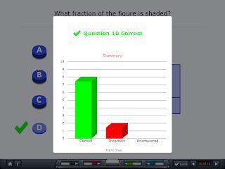 Fraction App Score