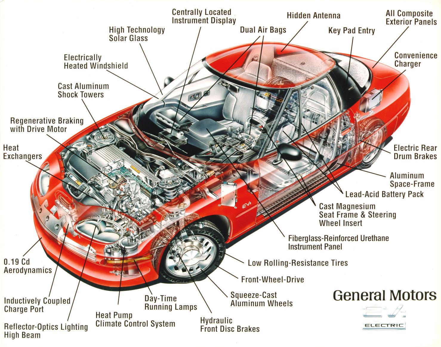 Car Parts Store Online