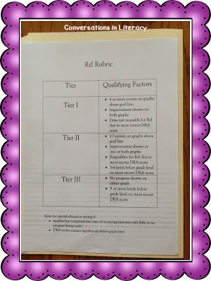 using a rubric to help an RtI committee make decisions