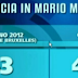 Fiducia in Monti sondaggi a confronto