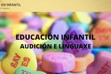 Padlets de Audición e Linguaxe