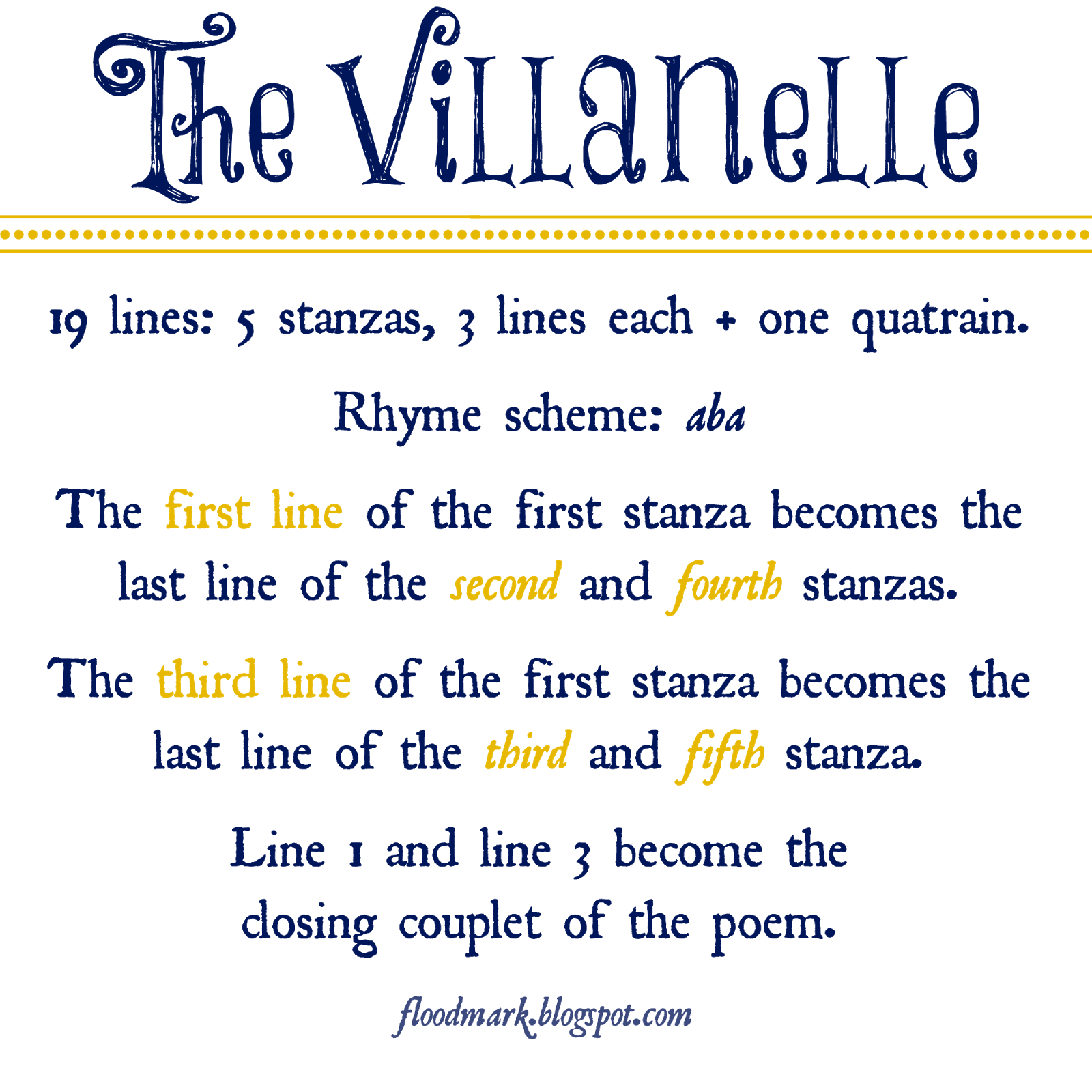 villanelle poem format Villanelles started in italy as song lyrics to a traditional folk dance the poetic form still keeps to the tradition of every now and then repeating a certain line like a refrain.