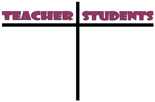 Miss L's Whole Brain Teaching: Whole Brain Teaching Wednesday! The ...