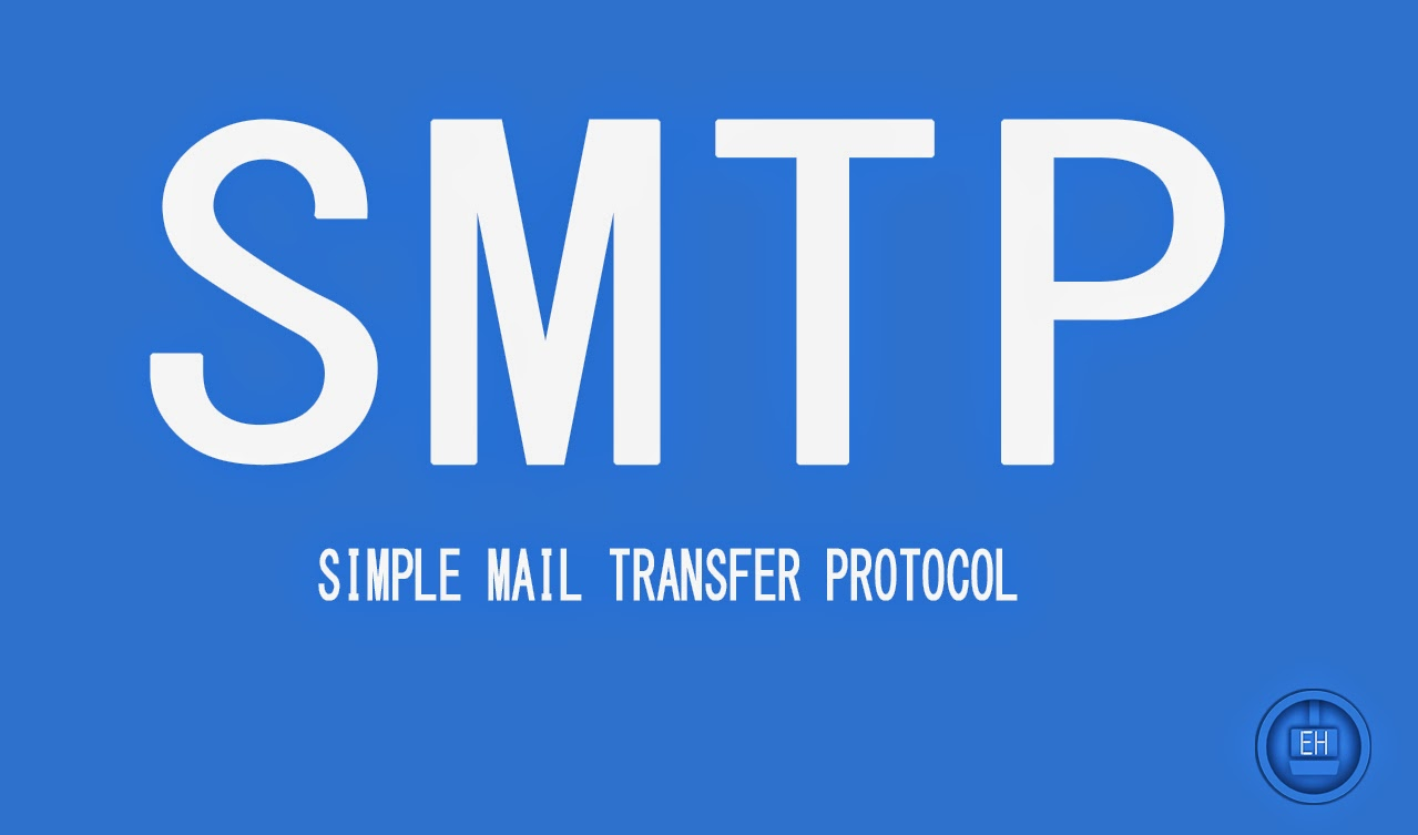 Simple Mail Transfer Protocol simply explained