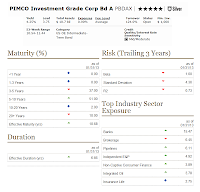 PIMCO Investment Grade Corporate Bond Fund