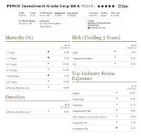 PIMCO Investment Grade Corporate Bond Fund