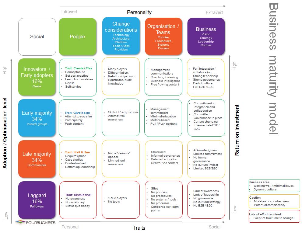 thorough business enterprises outline