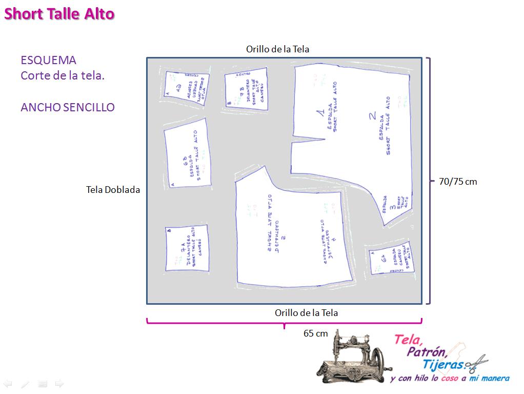 Tela Patrón Tijeras: SHORTS DE TALLE ALTO - DIY CON PATRONES GRATIS