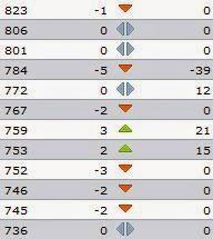 Fifa World Rankings Sept 2007.