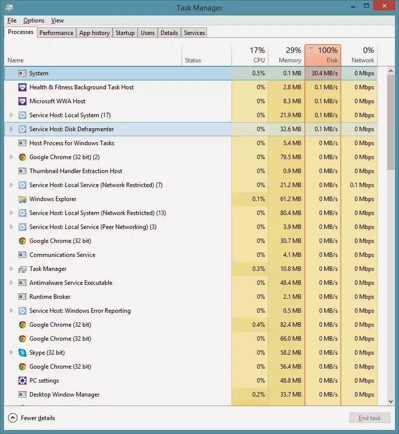 [Solved] Windows 8.1 100% Disk Usage Freezing Computer