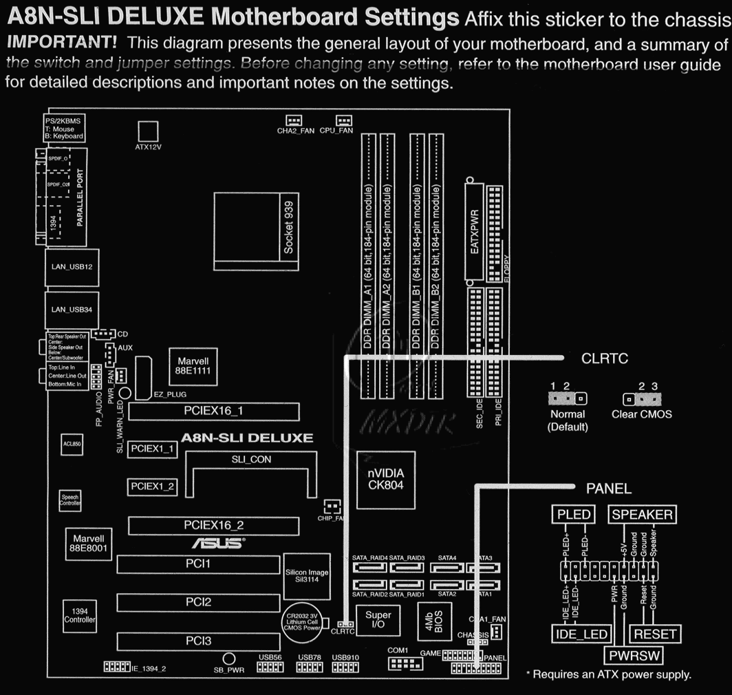 Asus A N Sli Seluxe Motherboard Layout Settings M besides Solar Led Flagpole Light further Mcp M M together with Prodikey Diagram together with Atx Motherboard Parts Terminology. on puter motherboard parts labeled