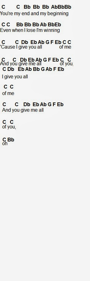 Flute Sheet Music All Of Me