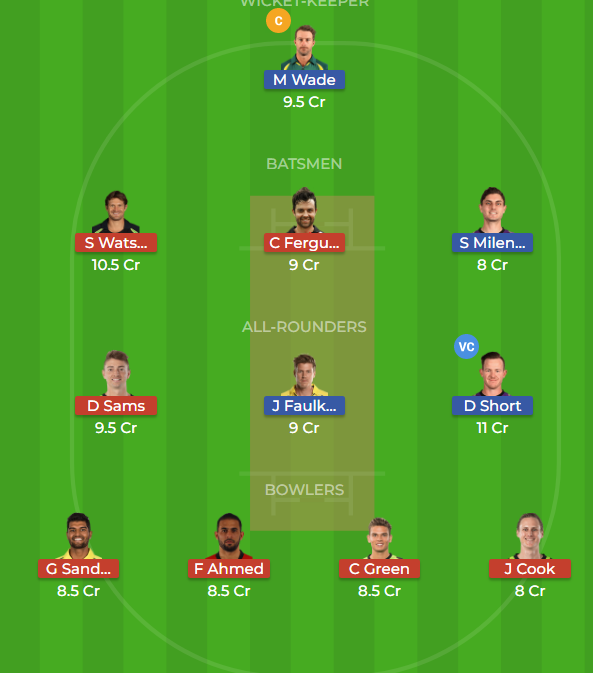 hbh vs sdt dream11,hbh vs sdt,hbh vs sdt dream11 team,hbh vs sdt dream 11 team,sdt vs hbh dream11,sdt vs hbh,hbh vs sdt playing11,hbh vs sdt dream 11 prediction,hbh vs sdt bbl t20 dream11team,sdt vs hbh bbl t20 dream11team,dream11 sdt vs hbh bbl t20 team,dream11 hbh vs sdt bbl t20 team,hbh vs mls dream11 team,sdt vs hbh dream11 team,hbh vs sdt match prediction