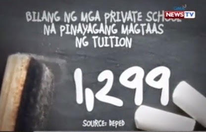 1,299 private schools get DepEd approval to hike tuition